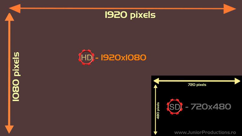 Intelegerea diferentei dintre o filmare SD vs HD
